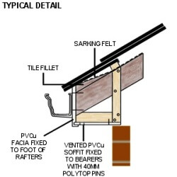 Soffit and Fascia diagram